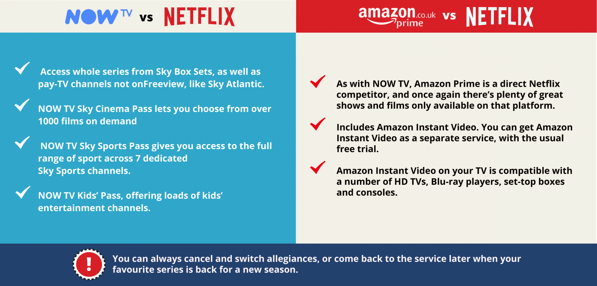 NOW TV vs Netflix & Amazon Prime vs Netflix